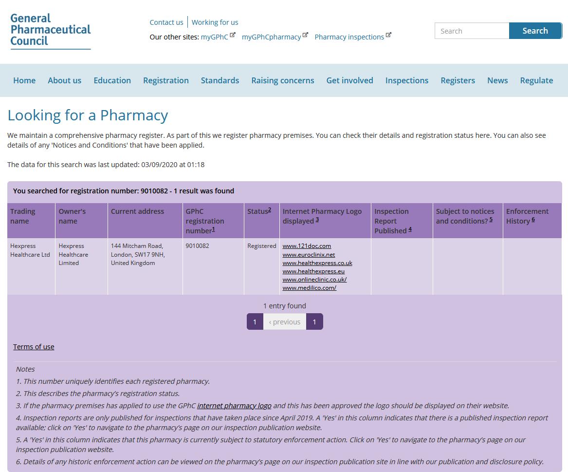 Euroclinix licensverifikation